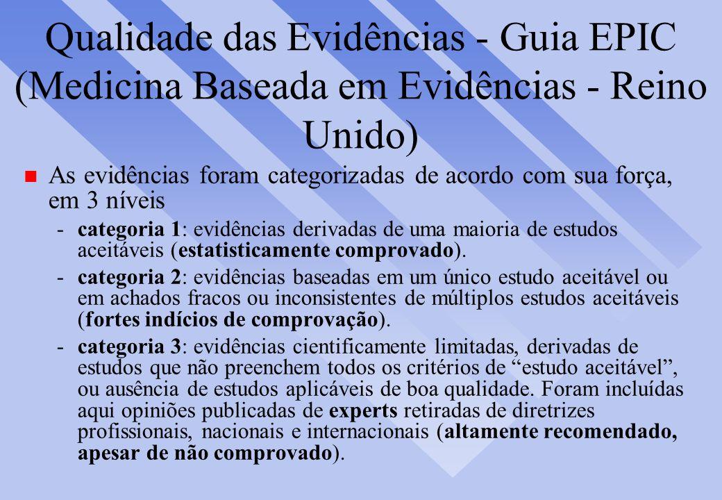Qualidade das Evidências - Guia EPIC (Medicina Baseada em Evidências - Reino Unido)