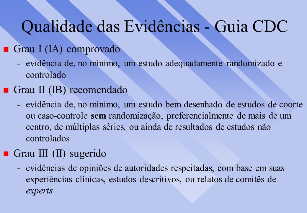 Qualidade das Evidências - Guia CDC