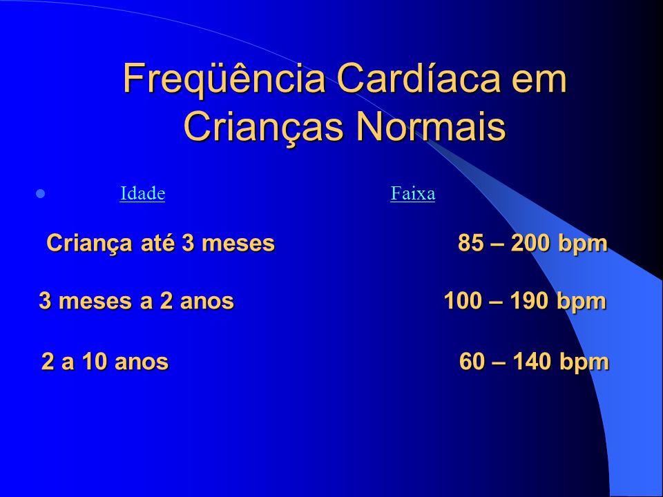 Freqüência Cardíaca em Crianças Normais