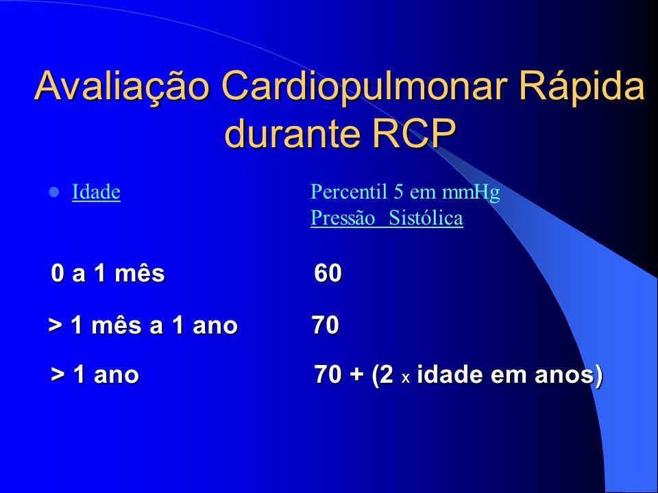 Avaliação Cardiopulmonar Rápida durante RCP