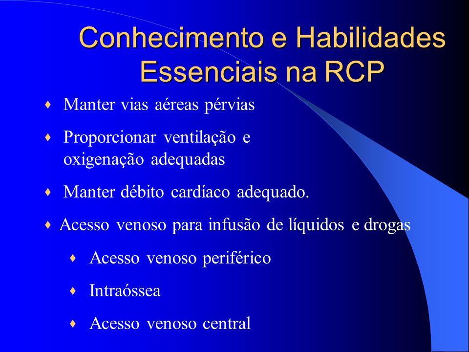 Conhecimento e Habilidades Essenciais na RCP
