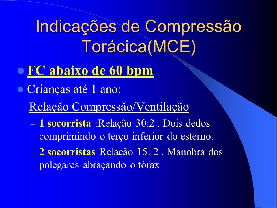 Indicações de Compressão Torácica(MCE)