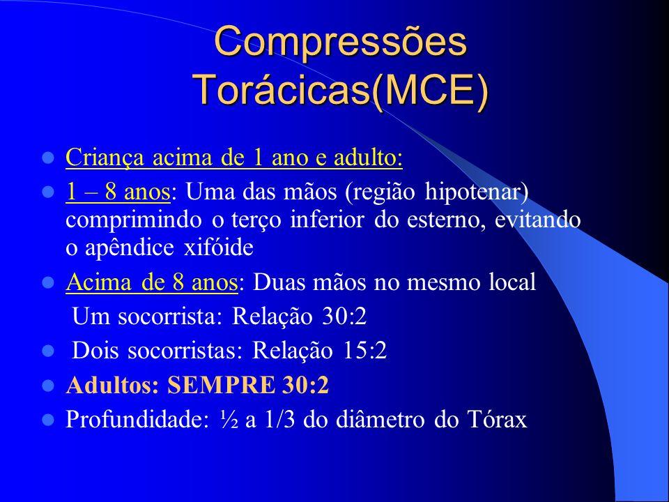 Compressões Torácicas(MCE)