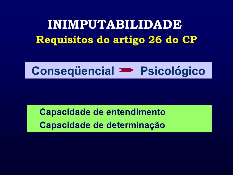 INIMPUTABILIDADE Requisitos do artigo 26 do CP