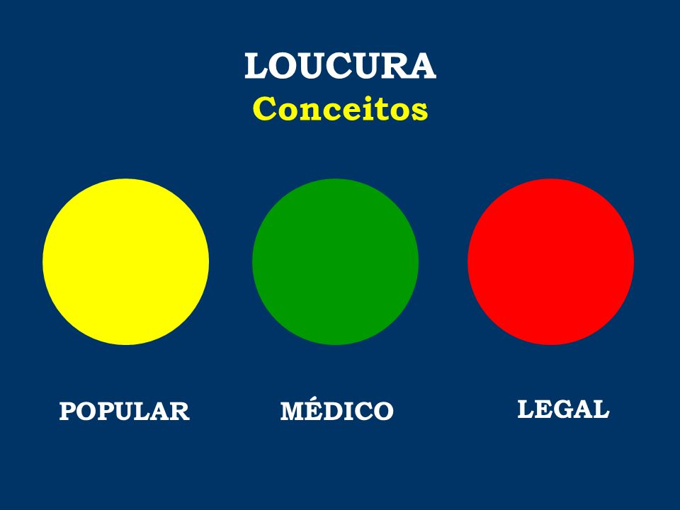 LOUCURA Conceitos LEGAL POPULAR MÉDICO