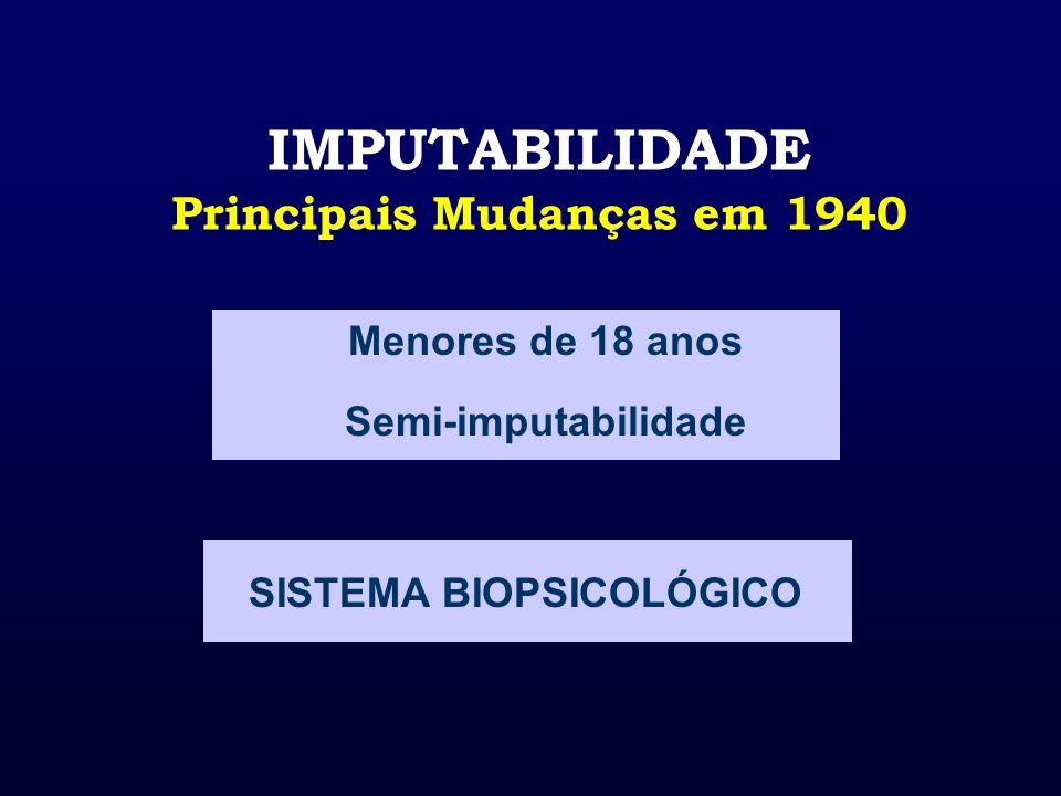 IMPUTABILIDADE Principais Mudanças em 1940