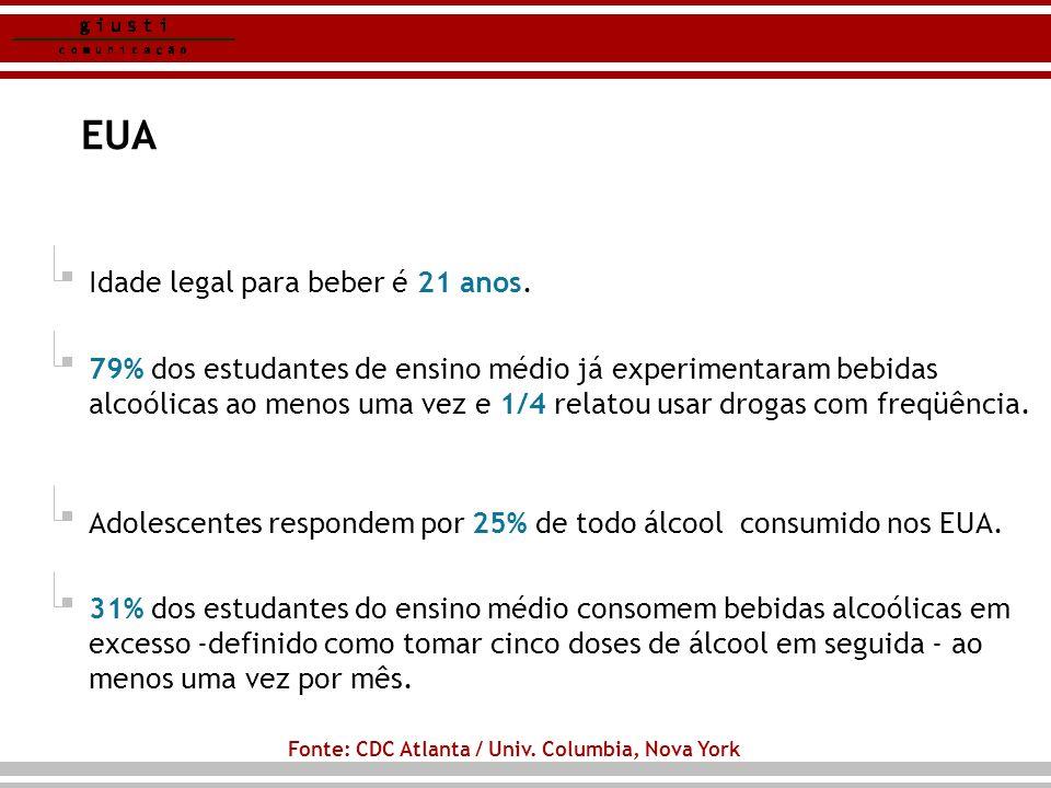 EUA Idade legal para beber é 21 anos.