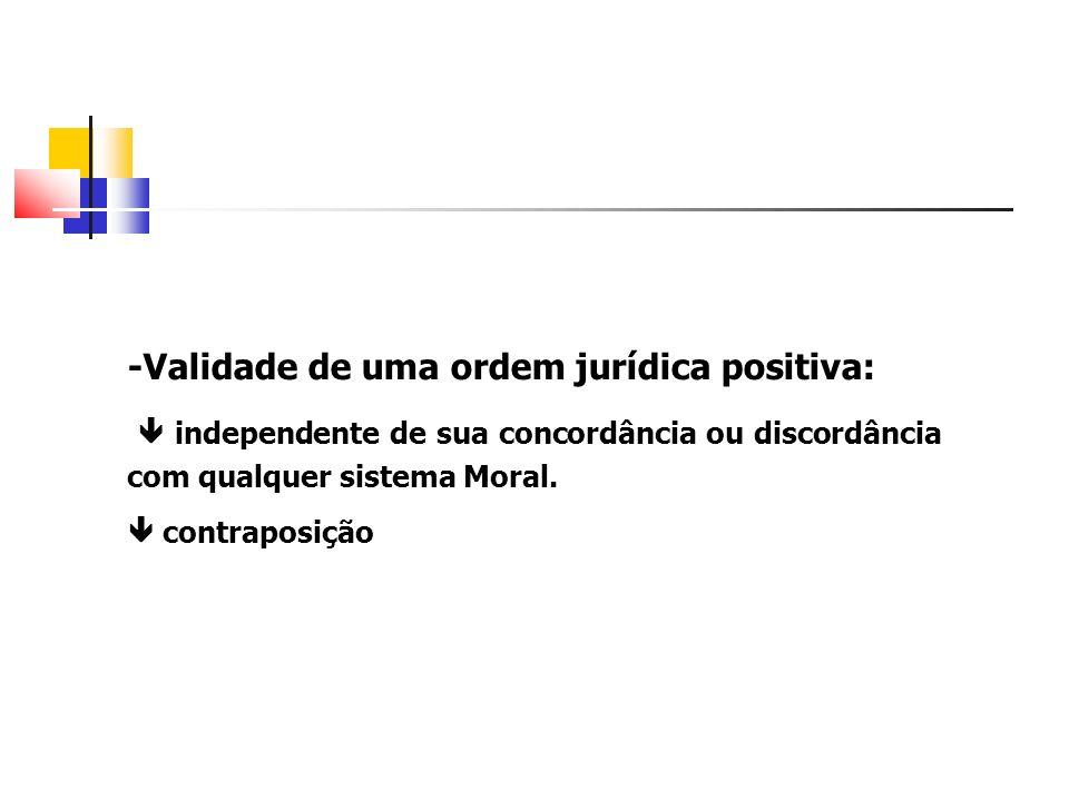 -Validade de uma ordem jurídica positiva: