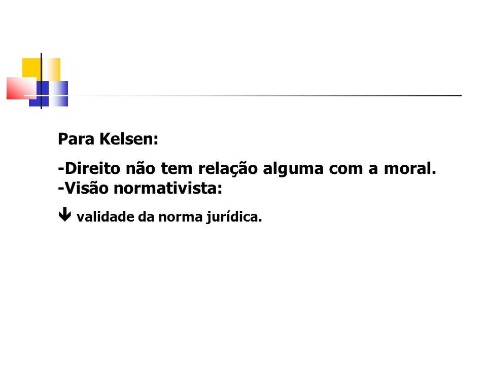 Para Kelsen: -Direito não tem relação alguma com a moral.