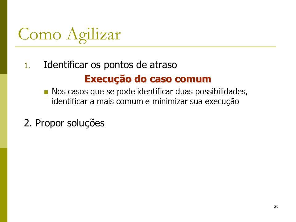 Como Agilizar Identificar os pontos de atraso Execução do caso comum
