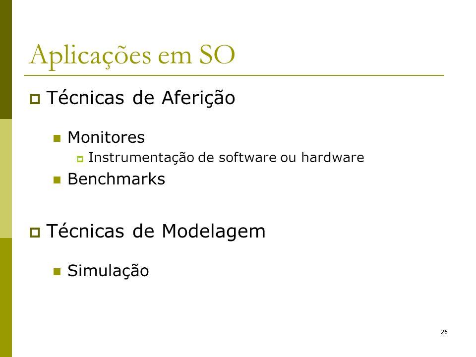 Aplicações em SO Técnicas de Aferição Técnicas de Modelagem Monitores