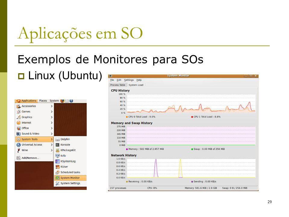 Aplicações em SO Exemplos de Monitores para SOs Linux (Ubuntu)