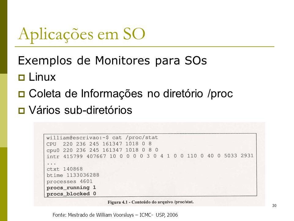 Aplicações em SO Exemplos de Monitores para SOs Linux