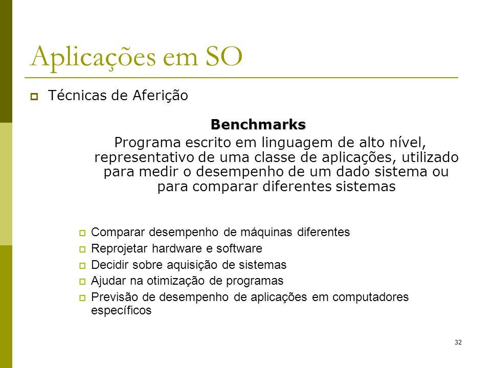 Aplicações em SO Técnicas de Aferição Benchmarks
