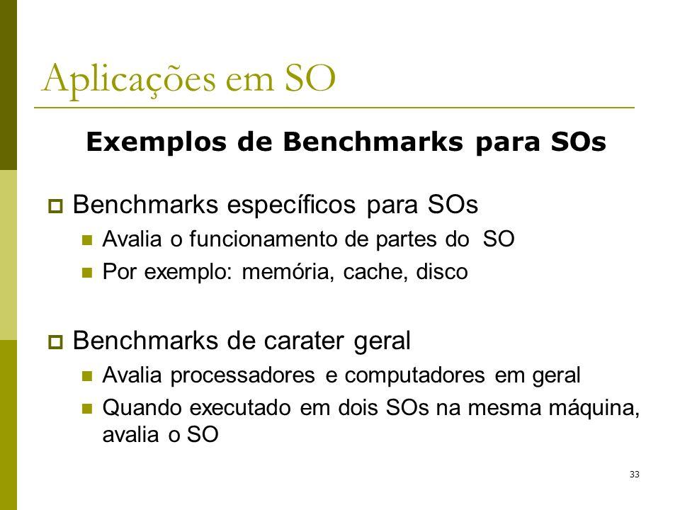Exemplos de Benchmarks para SOs