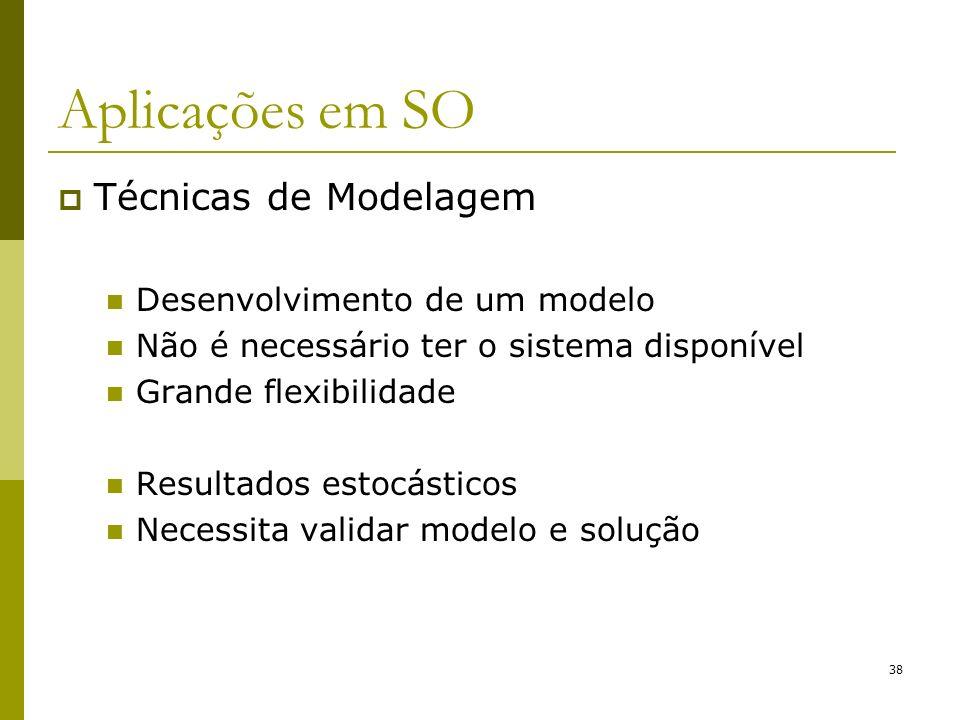 Aplicações em SO Técnicas de Modelagem Desenvolvimento de um modelo