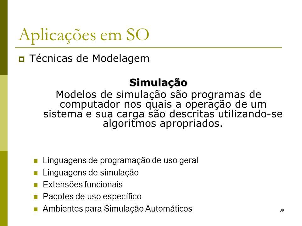 Aplicações em SO Técnicas de Modelagem Simulação