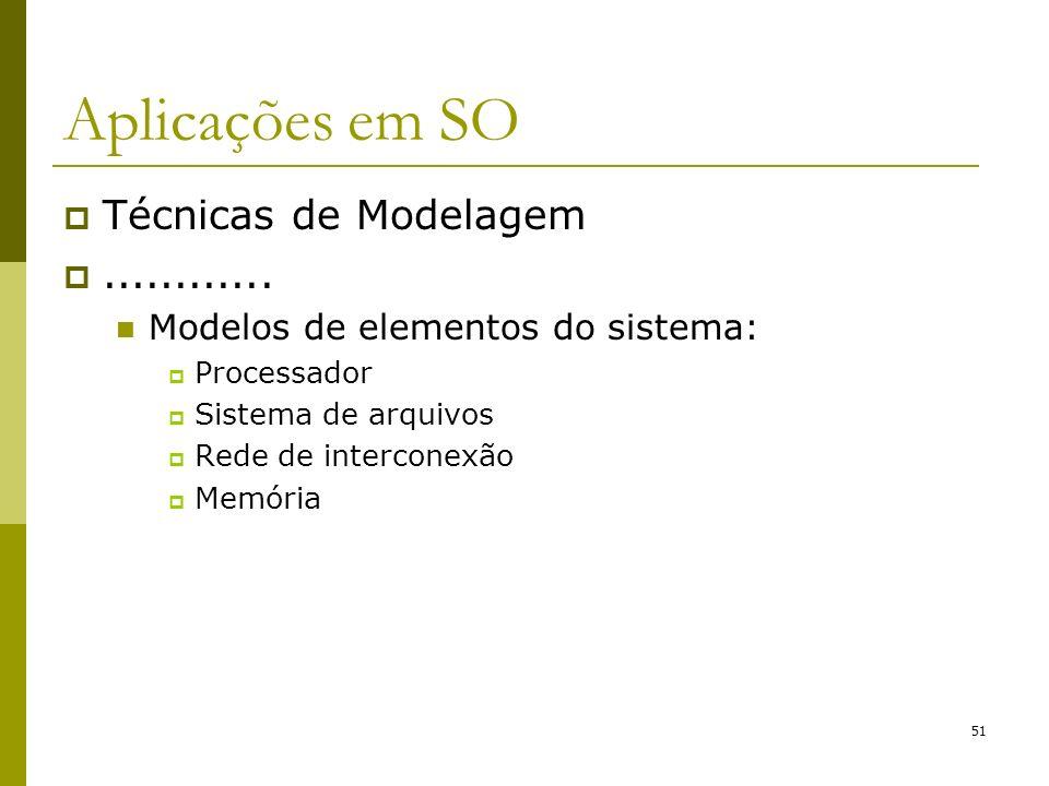 Aplicações em SO Técnicas de Modelagem ............