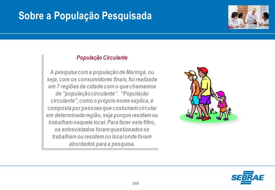 Sobre a População Pesquisada