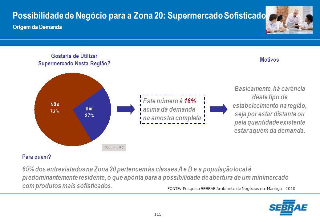 Possibilidade de Negócio para a Zona 20: Supermercado Sofisticado