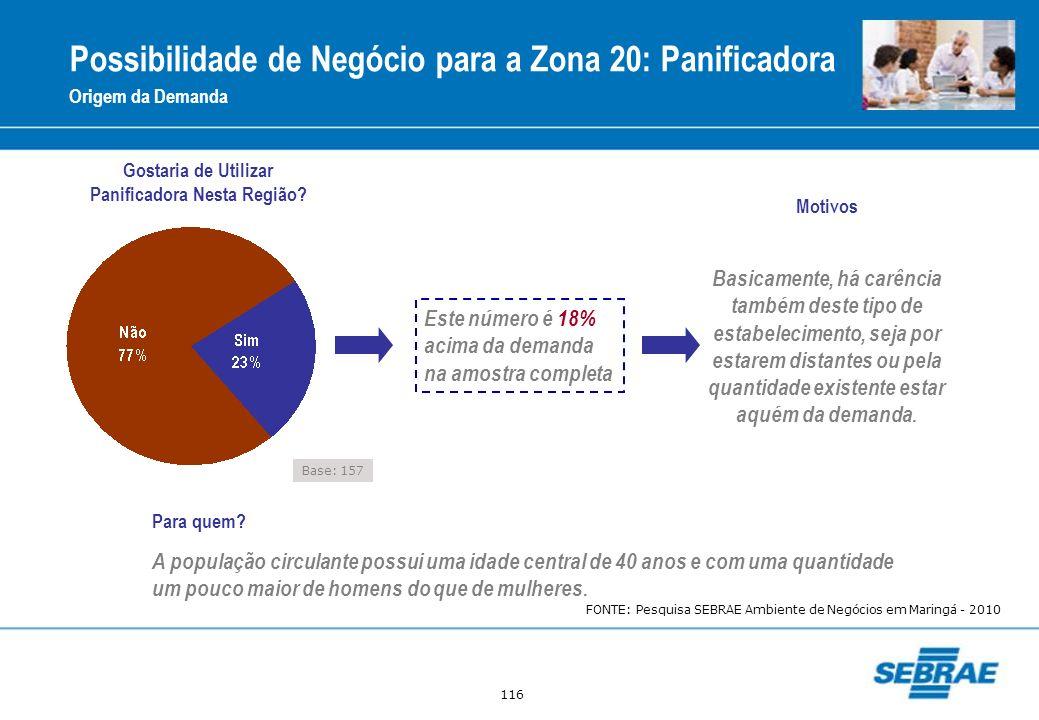 Possibilidade de Negócio para a Zona 20: Panificadora