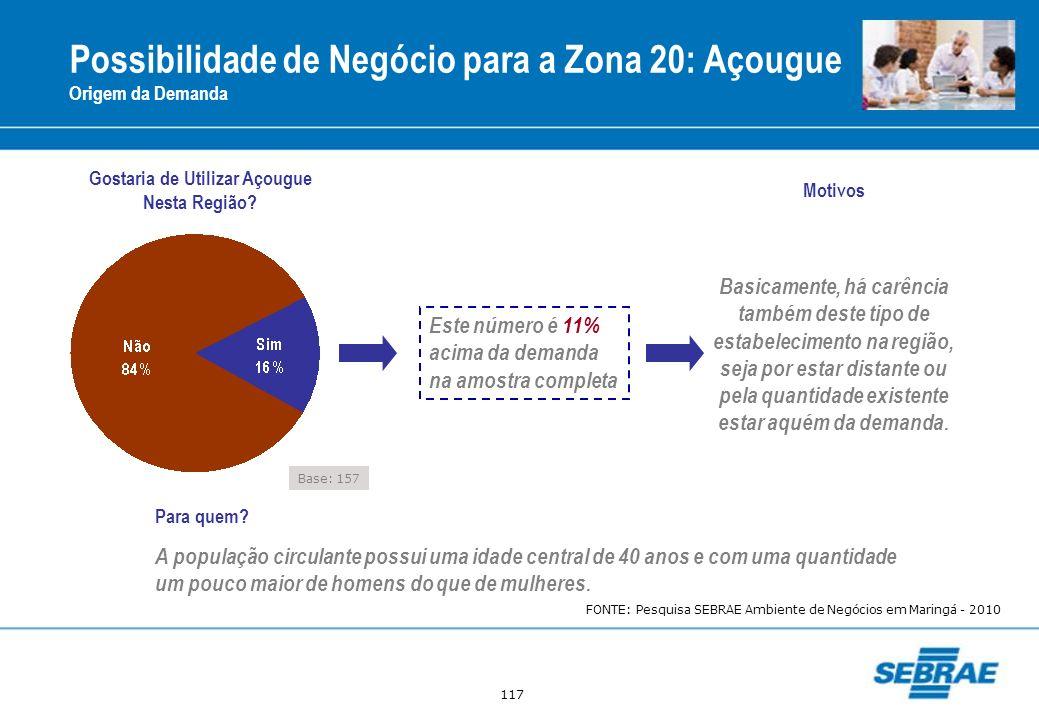 Possibilidade de Negócio para a Zona 20: Açougue