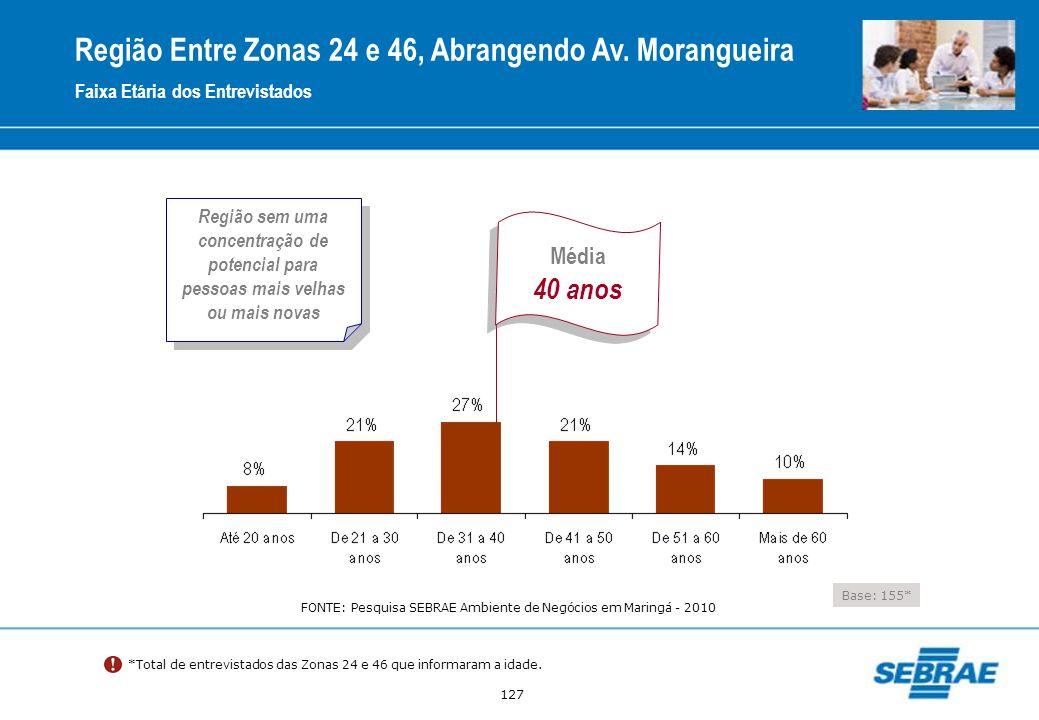 Região Entre Zonas 24 e 46, Abrangendo Av. Morangueira