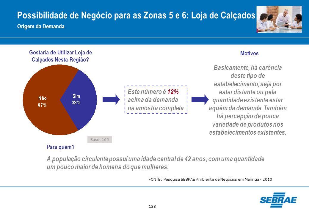 Possibilidade de Negócio para as Zonas 5 e 6: Loja de Calçados