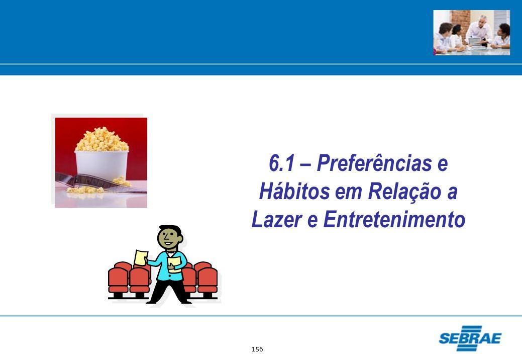 6.1 – Preferências e Hábitos em Relação a Lazer e Entretenimento