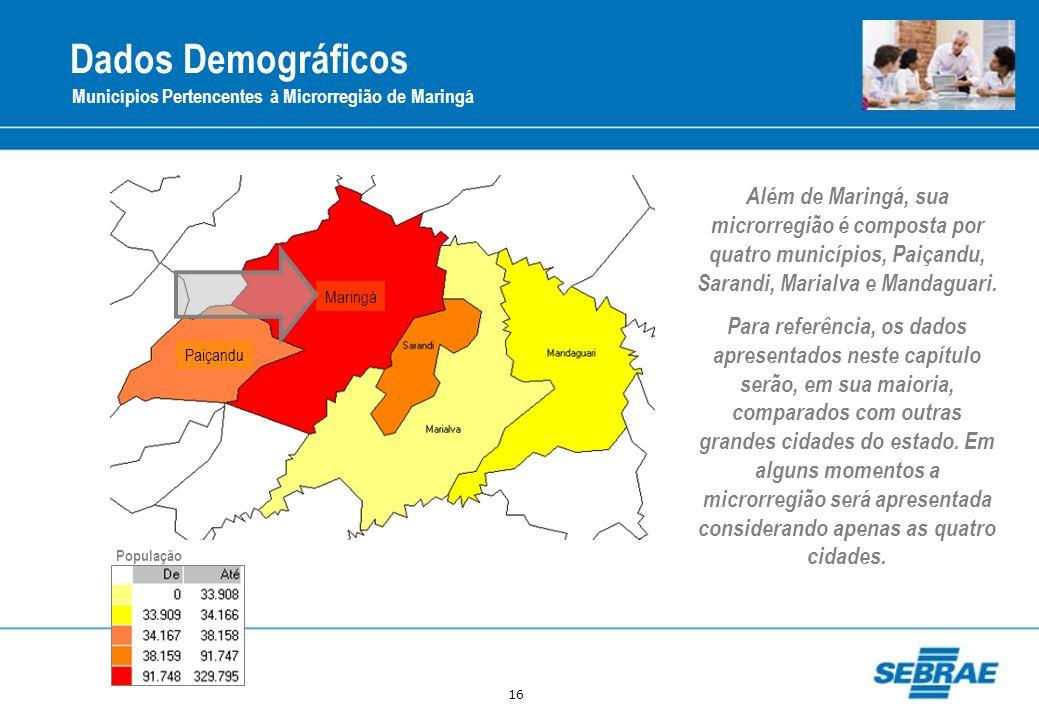 Dados DemográficosMunicípios Pertencentes à Microrregião de Maringá. Maringá. Paiçandu.