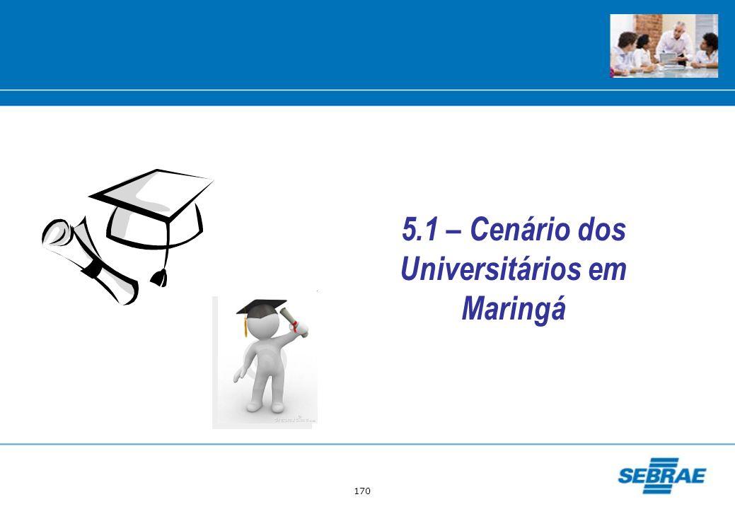 5.1 – Cenário dos Universitários em Maringá