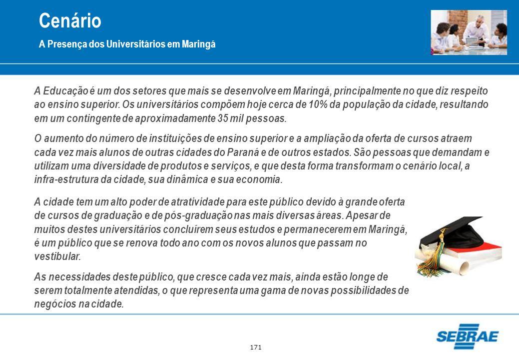 CenárioA Presença dos Universitários em Maringá.