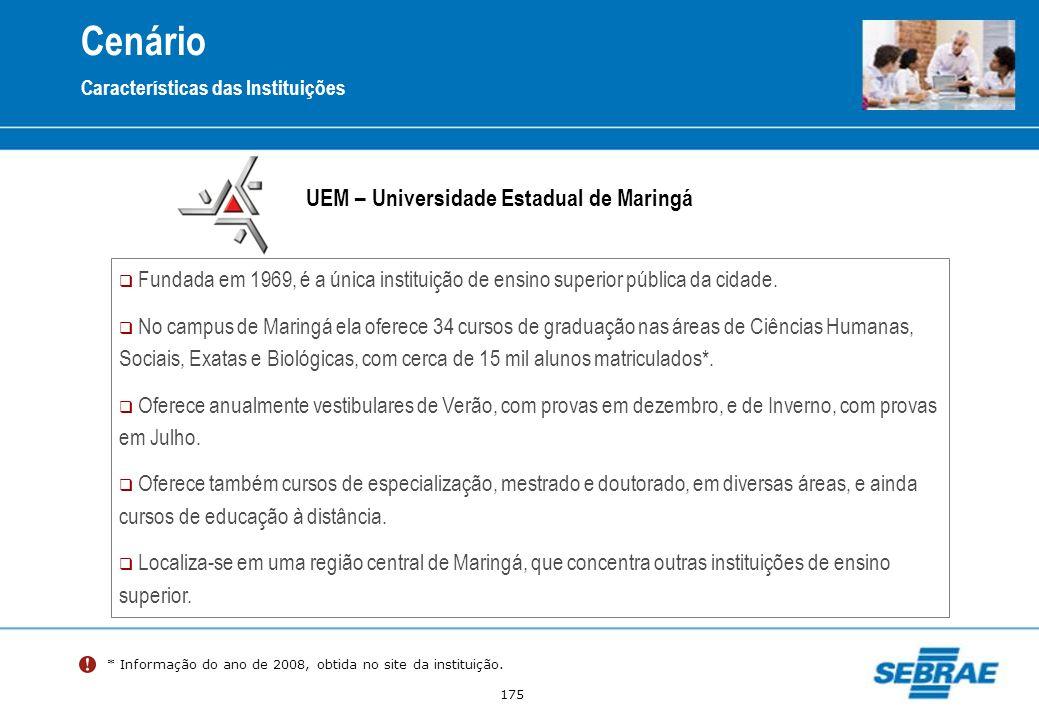 Cenário UEM – Universidade Estadual de Maringá
