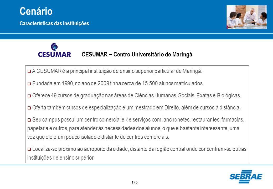 Cenário CESUMAR – Centro Universitário de Maringá