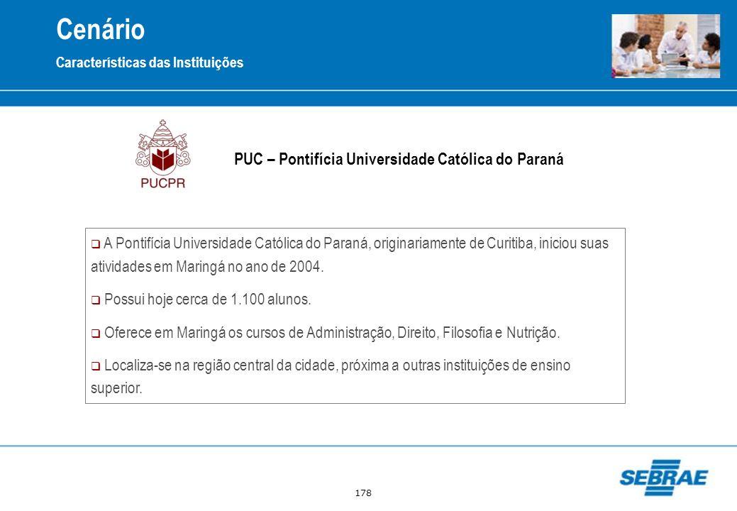 Cenário PUC – Pontifícia Universidade Católica do Paraná