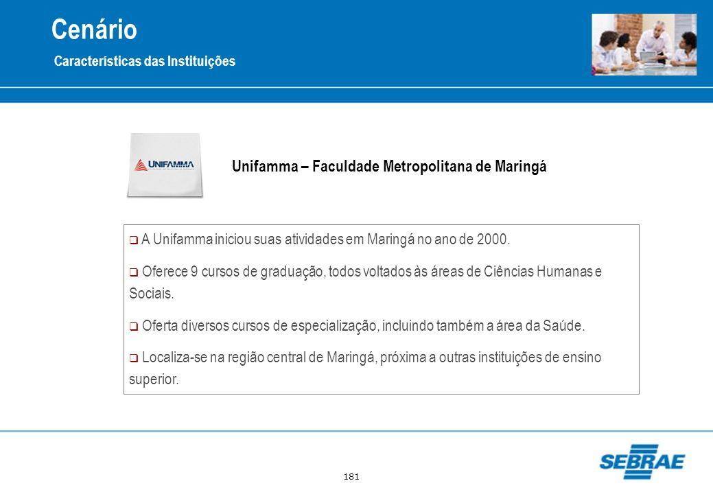 Cenário Unifamma – Faculdade Metropolitana de Maringá