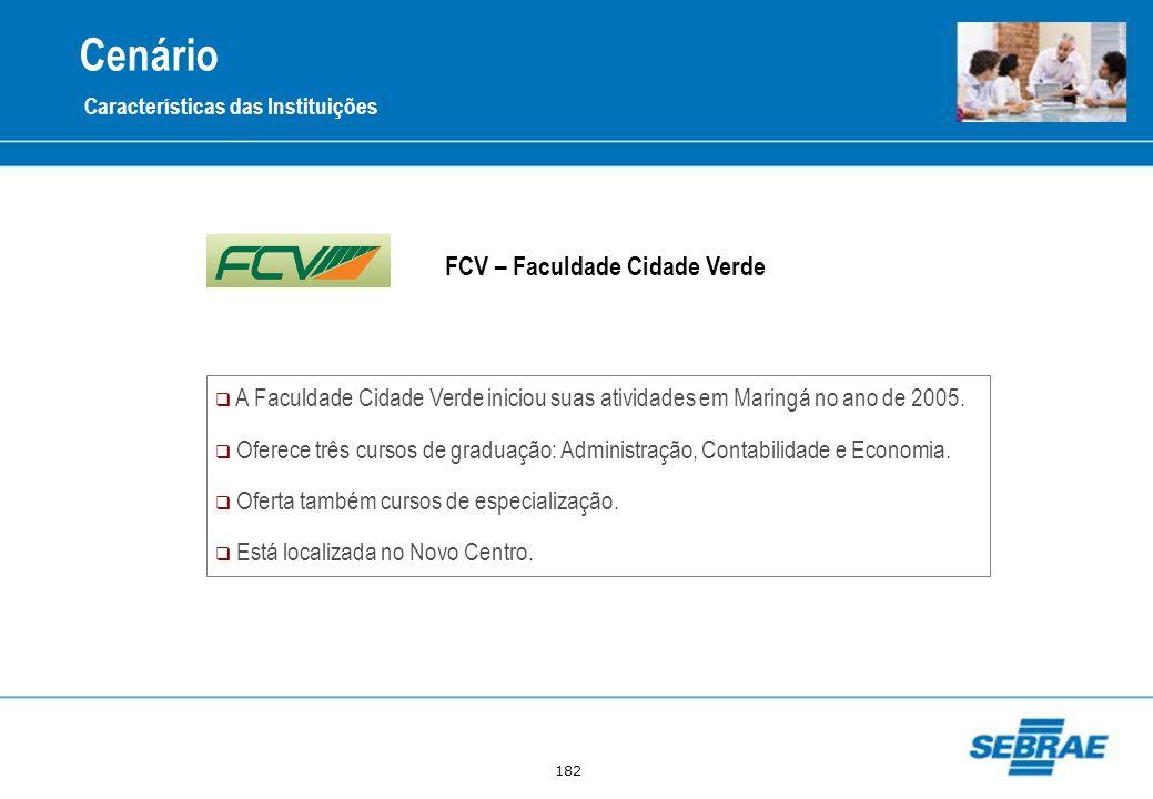 Cenário FCV – Faculdade Cidade Verde