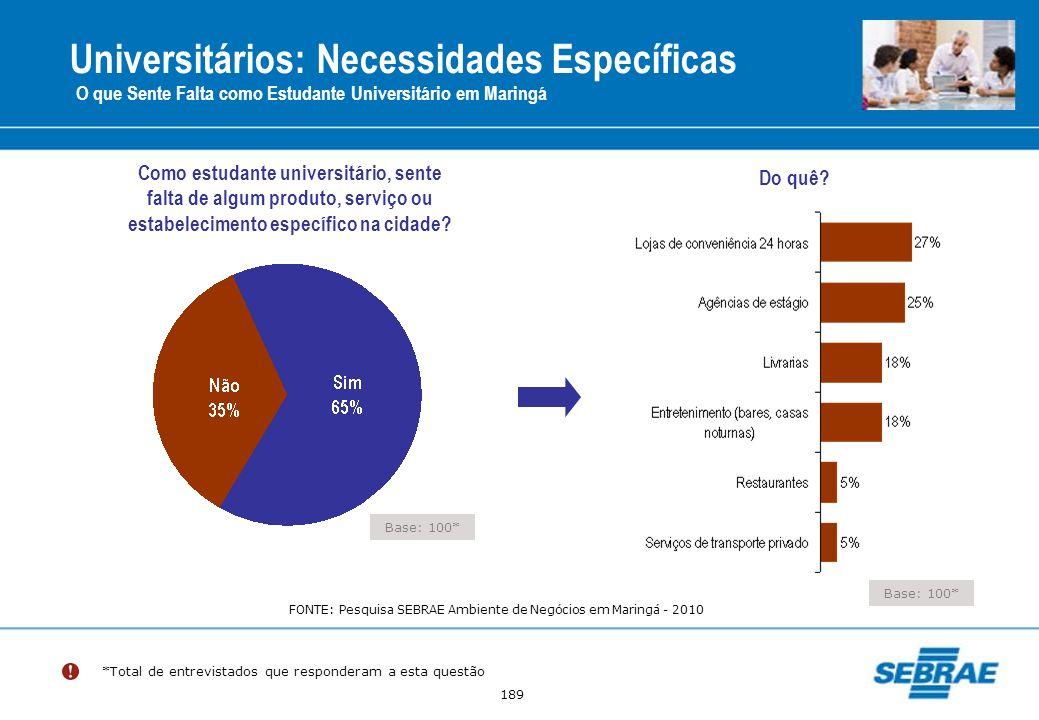 Universitários: Necessidades Específicas