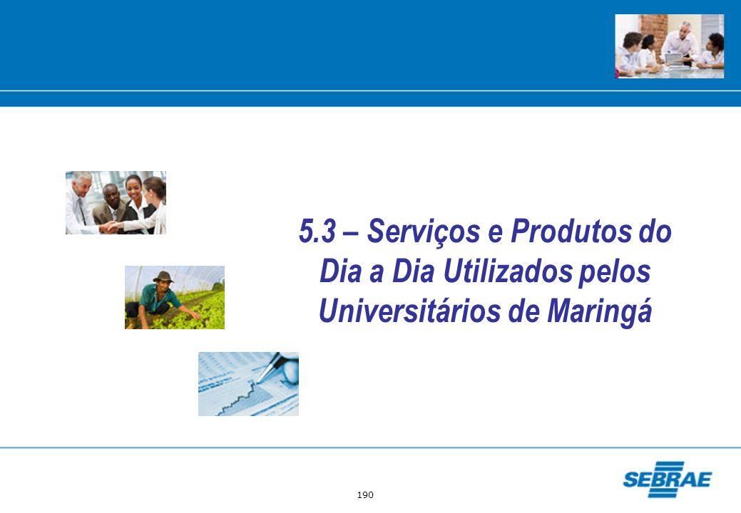 5.3 – Serviços e Produtos do Dia a Dia Utilizados pelos Universitários de Maringá