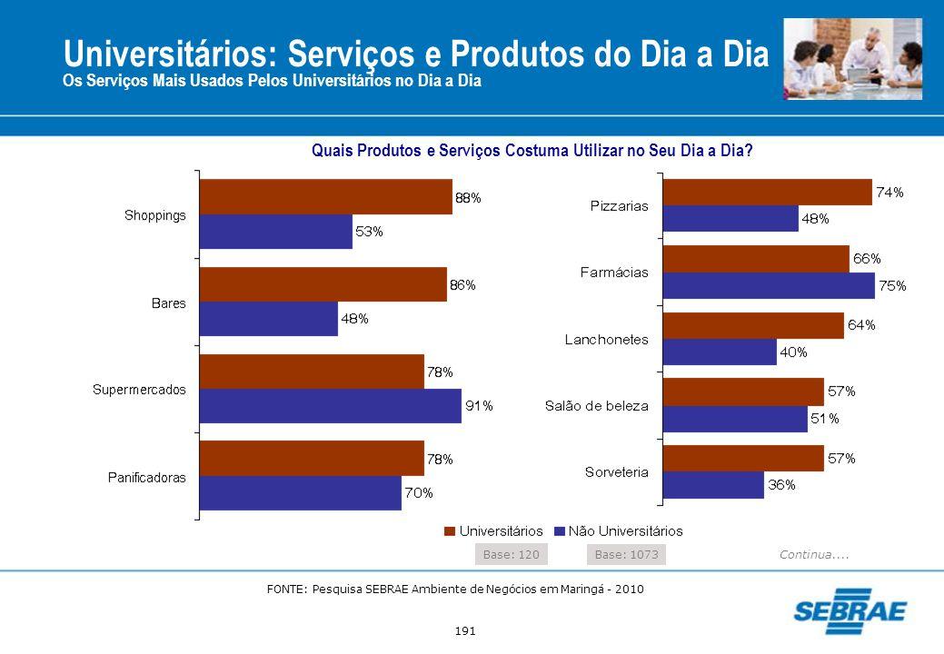 Universitários: Serviços e Produtos do Dia a Dia