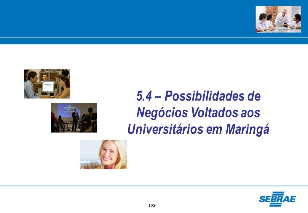5.4 – Possibilidades de Negócios Voltados aos Universitários em Maringá
