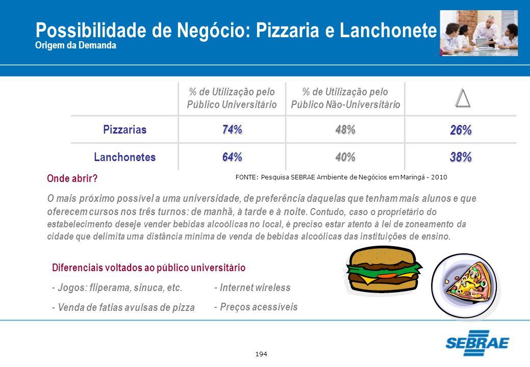 Possibilidade de Negócio: Pizzaria e Lanchonete