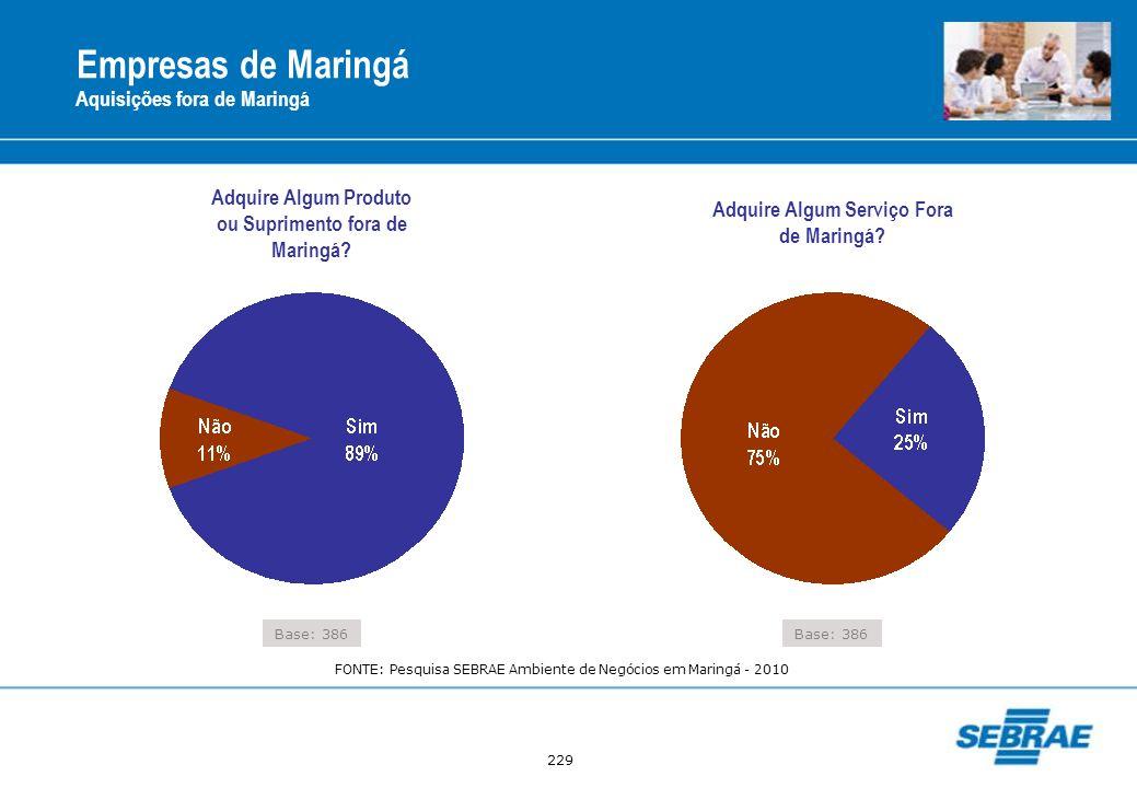 Empresas de Maringá Aquisições fora de Maringá