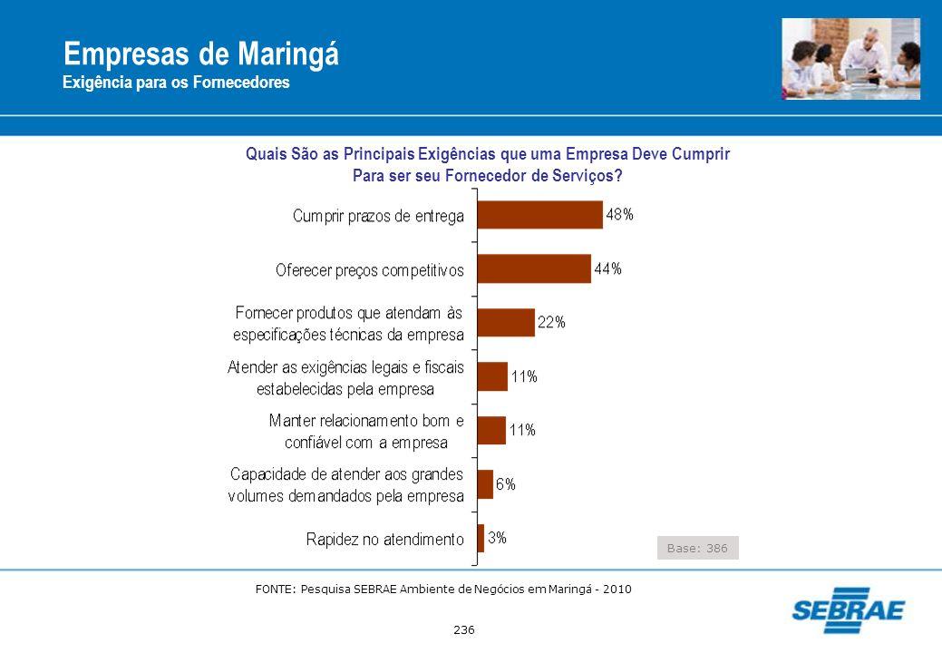 Empresas de Maringá Exigência para os Fornecedores