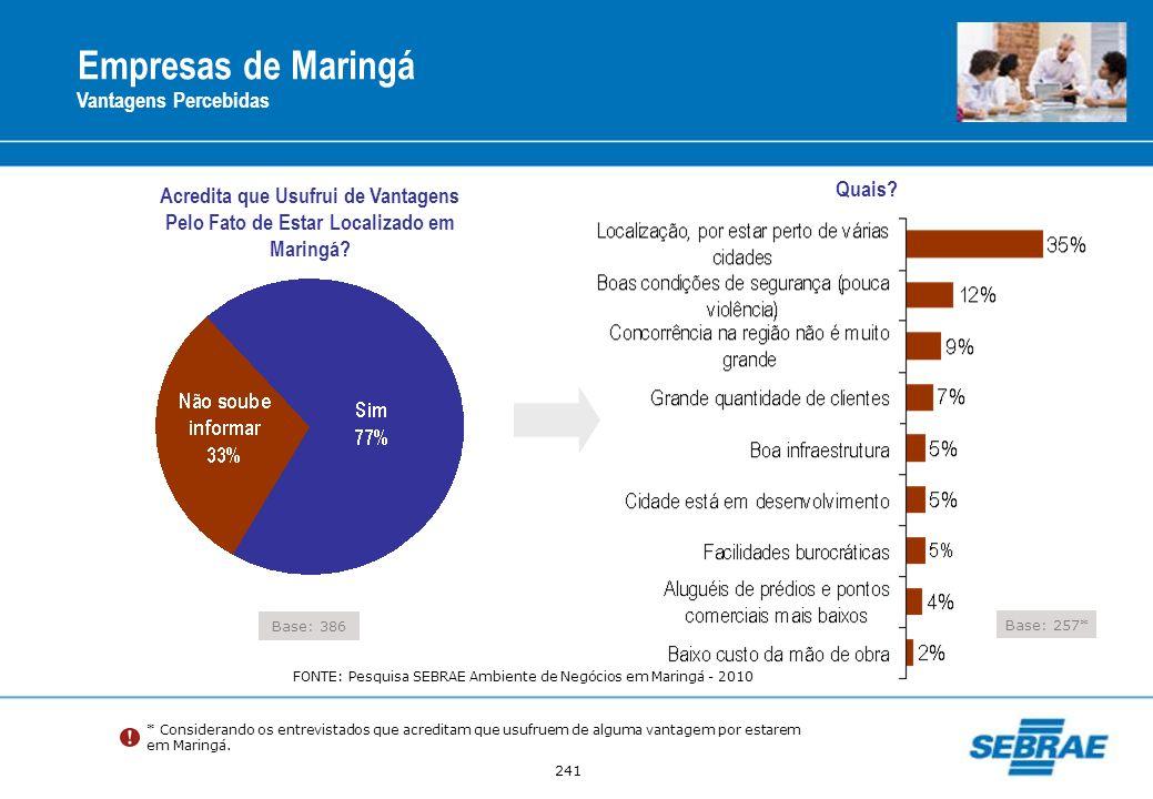Empresas de Maringá Vantagens Percebidas Quais