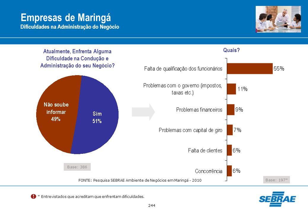 Empresas de Maringá Dificuldades na Administração do Negócio Quais