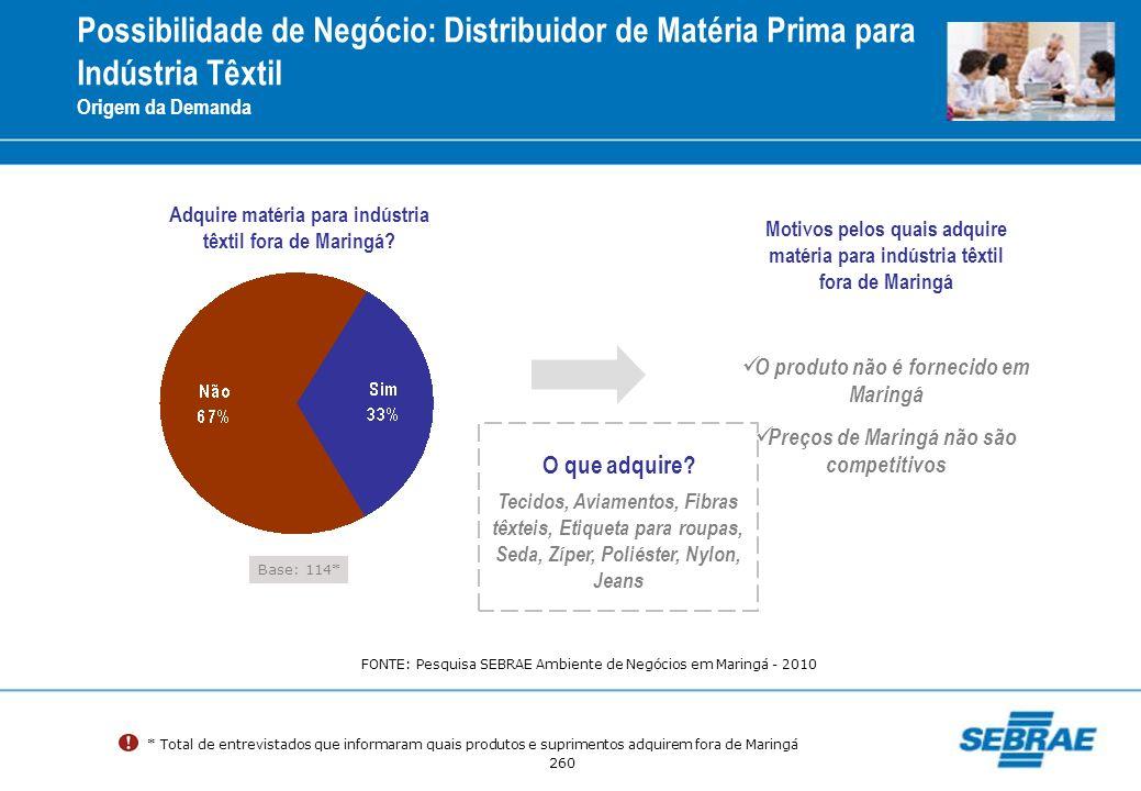Possibilidade de Negócio: Distribuidor de Matéria Prima para Indústria Têxtil