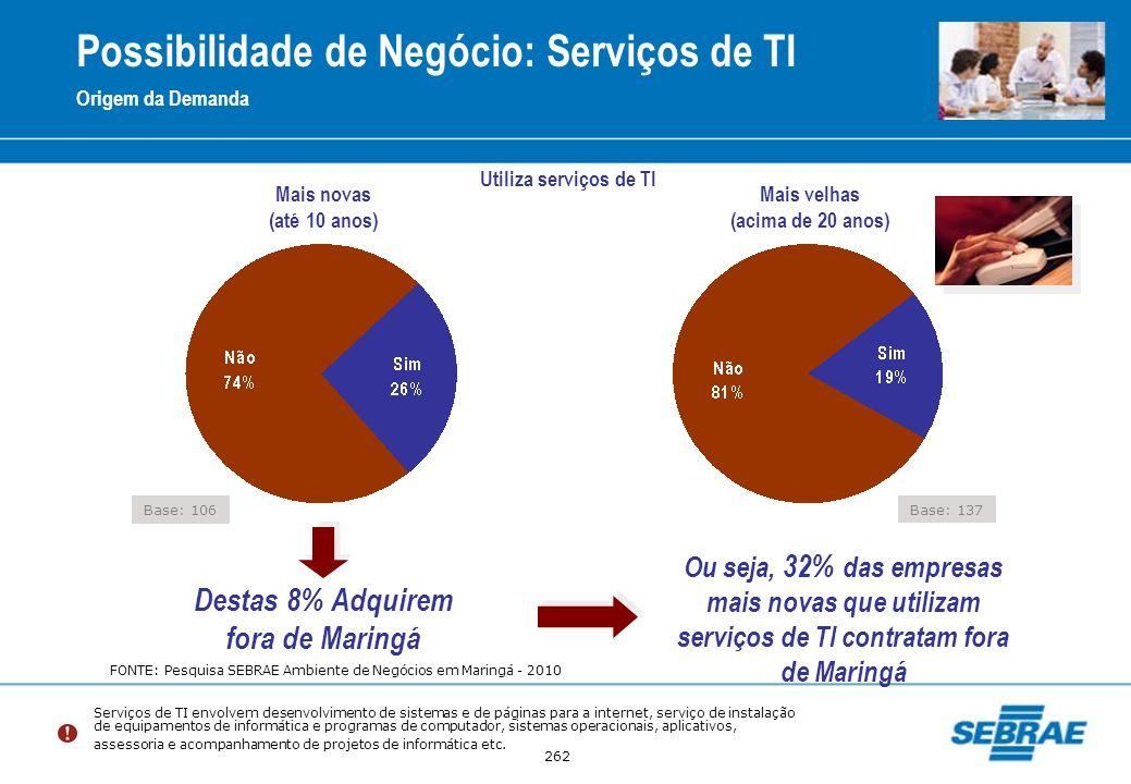 Possibilidade de Negócio: Serviços de TI