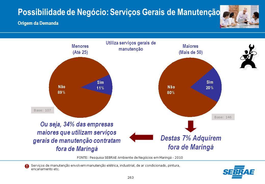 Possibilidade de Negócio: Serviços Gerais de Manutenção