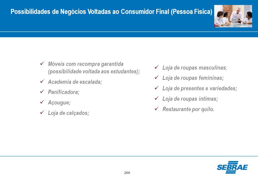 Possibilidades de Negócios Voltadas ao Consumidor Final (Pessoa Física)